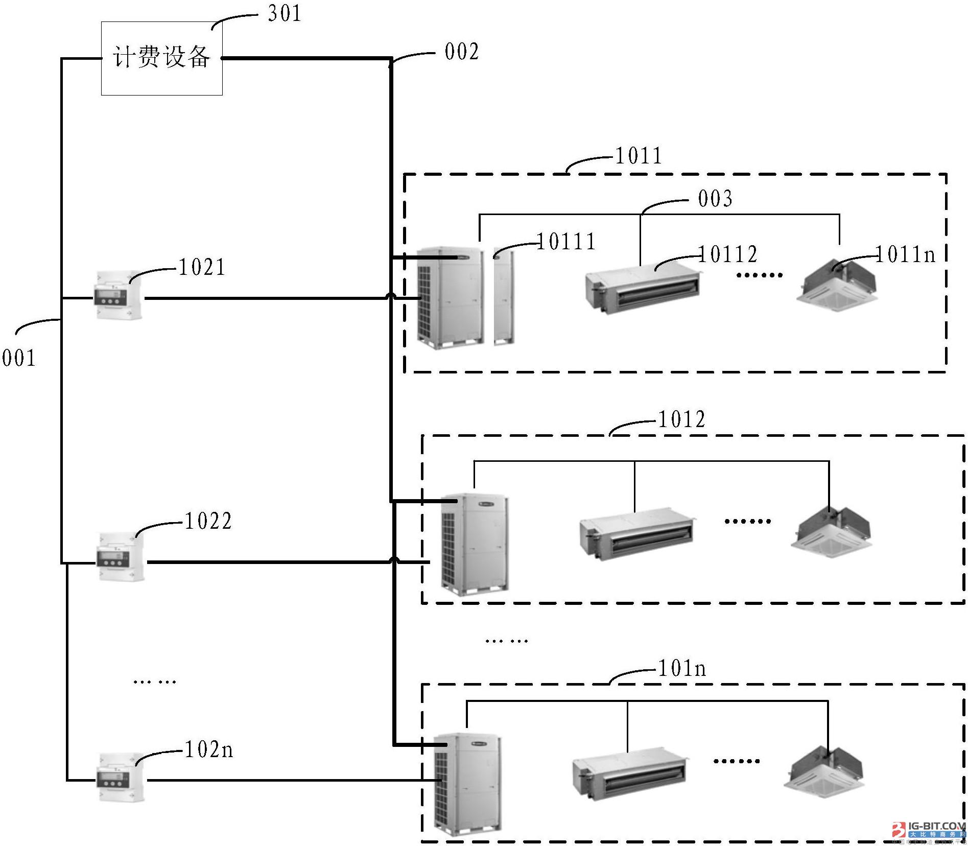 【仪表专利】多联机分户计费系统的智能电表
