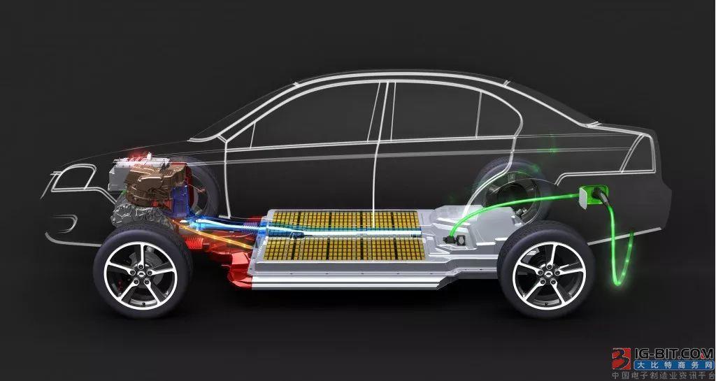 中外电动汽车电池、电驱和电控关键技术对比分析研究