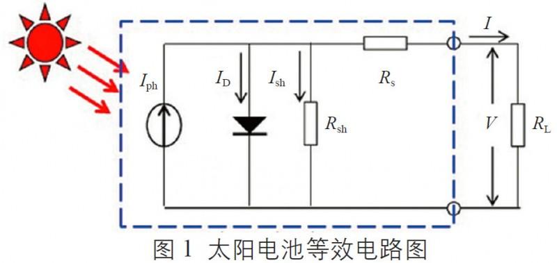 无人机检测光伏组件热斑效应的设计与实现