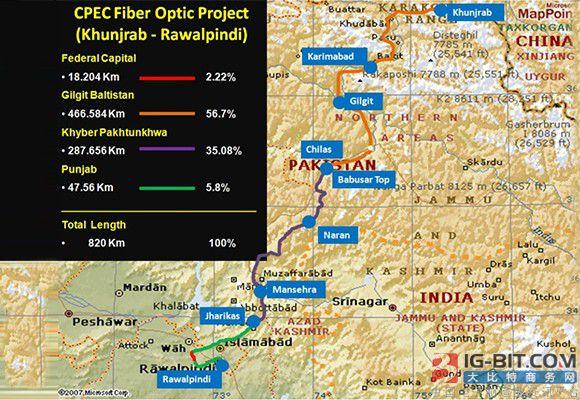 中巴经济走廊820千米光纤网络项目有望提前竣工