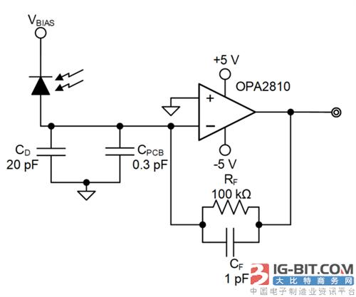 使用一个快速建立放大器,这样会在通道间切换时产生大信号瞬变,其中