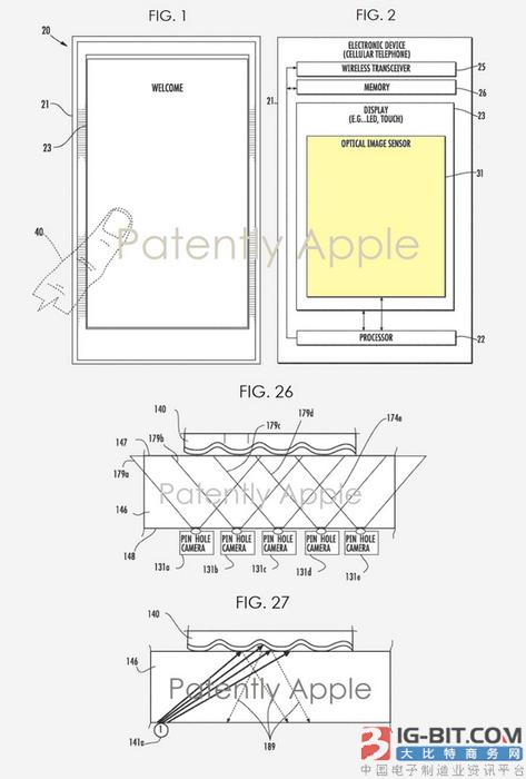 苹果新屏下指纹专利技术曝光:介电传感器和微孔镜头3D化指纹数据
