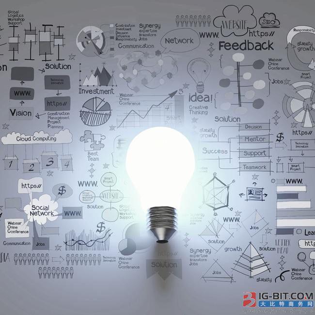 联嘉光电LED车灯模组需求明朗 订单能见度达2021年