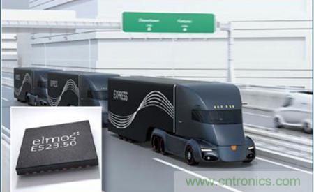 elmos 推出用于无刷直流电机应用的三相半桥驱动器E523.50