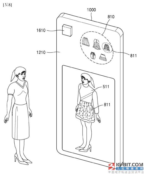 三星注册了个用人工智能识别面部表情的专利