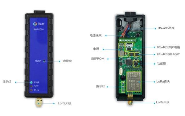 Ruff 正式推出首款支持数据上链的LoRa无线采集器