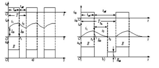 直流变换器设计及参数详说