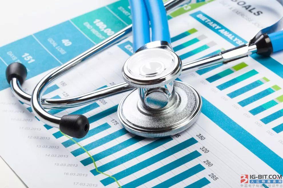 医疗器械主要领域发展现状分析