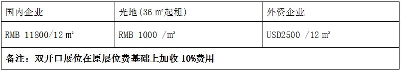 2019第十七届深圳国际小电机及电机工业、磁性材料展览会