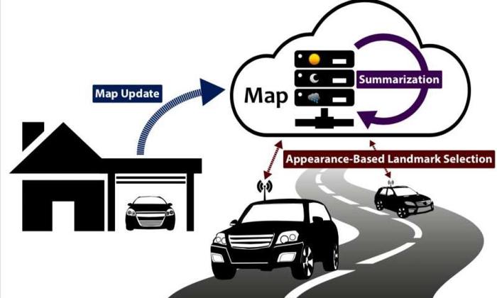 苏黎世联邦理工学院研发视觉定位系统地图管理程序