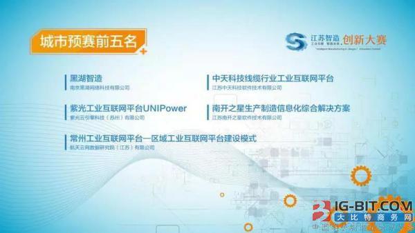 """中天科技线缆行业工业互联网平台突围""""江苏智造""""创新大赛"""