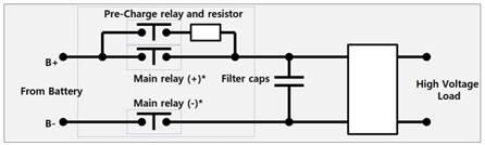 安森美技术应用角:汽车 - 电动汽车电池断开系统
