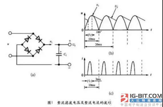 电源输入整流桥和滤波电容的计算与选取