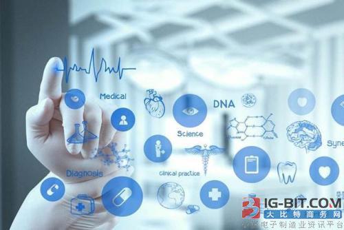 医疗人工智能市场以惊人的速度发展