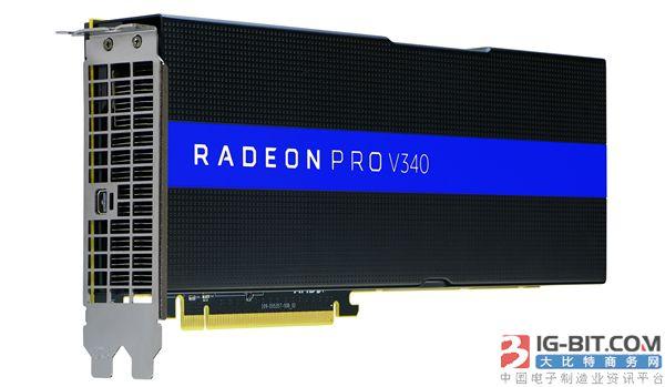 AMD V340专业显卡揭秘