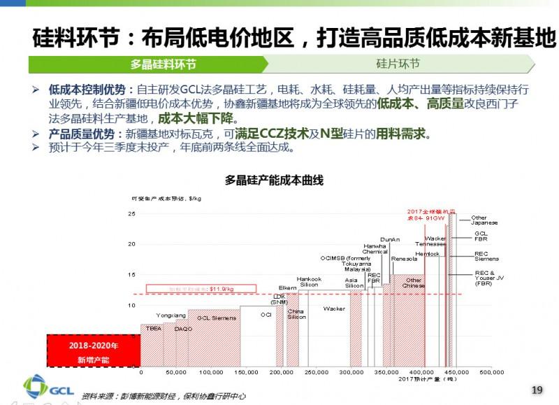 保利协鑫公布2018年上半年财报 毛利率达30.2%