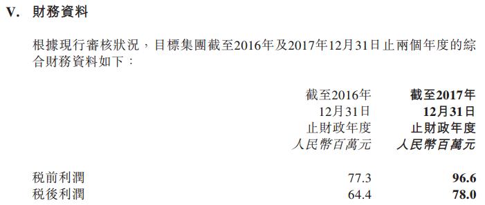 进军北美市场 雷士照明拟8.9亿收购怡达(香港)光电