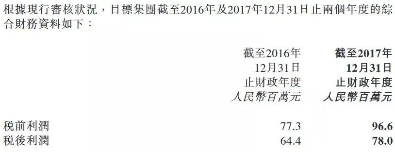 雷士照明订立正式协议 拟8.9亿购怡达(香港)光电