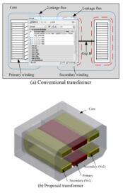 用于电流馈电双有源桥式变换器的控制漏感高频变压器的设计优化
