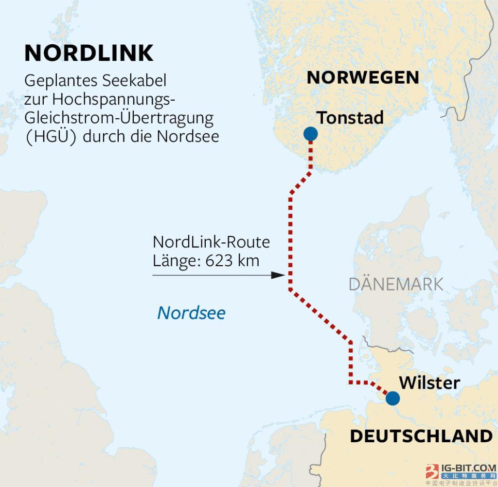 滕特开始NordLink海底电缆德国段铺设