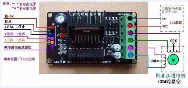PLC对步进电机进行定位控制程序