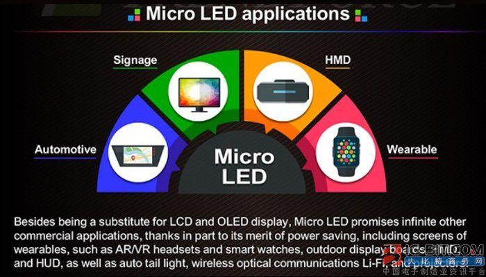 Micro LED并不适合家用电视