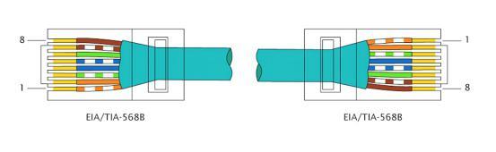 单对以太网布线是未来的发展方向