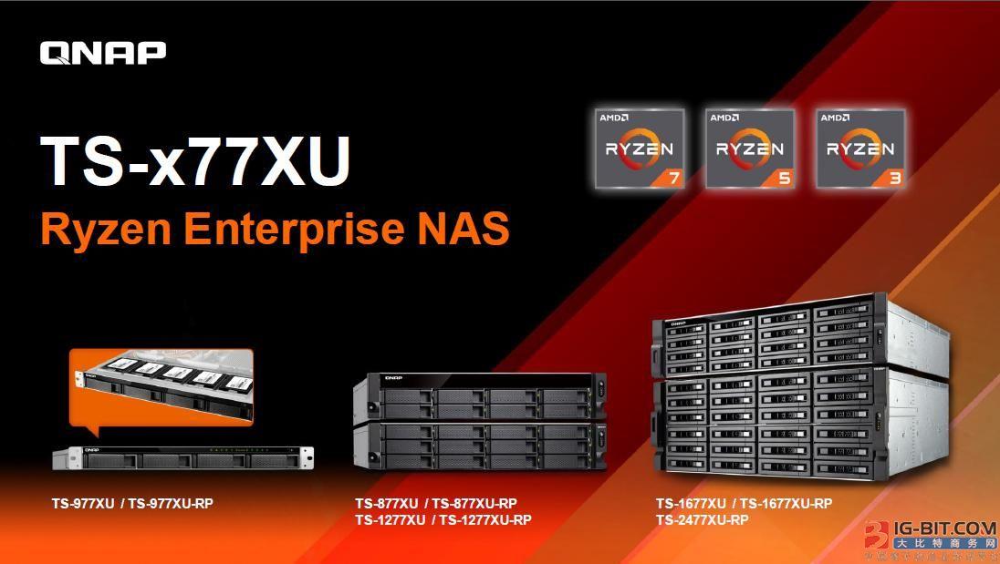 威联通发布TS-x77XU系列NAS:AMD二代锐龙加持