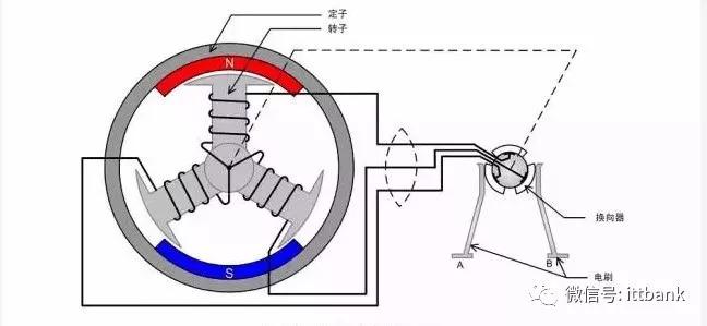 无刷直流电机(BLDC)构成及工作原理详解(附部分生产厂家)