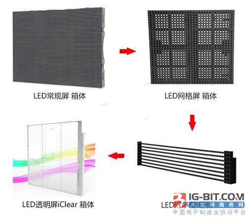 LED透明屏VS常规LED显示屏 优劣对比分析