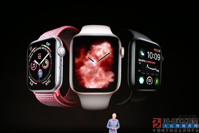新一代Apple Watch来了:可以测心电图