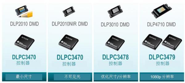 用于3D打印和3D扫描的新型Pico™芯片组