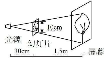 几何相似定律在电机中的运用