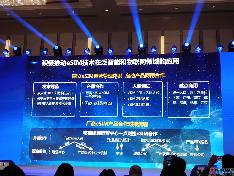 中国电信将推出eSIM服务:聚焦泛智能终端以及物联网领域