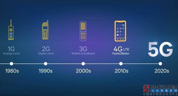 中国移动完成国内首个基于5G网络的8K超高清视频外场直播