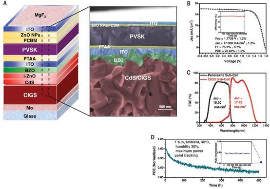 UCLA杨阳教授团队研发22.4%效率钙钛矿太阳能电池