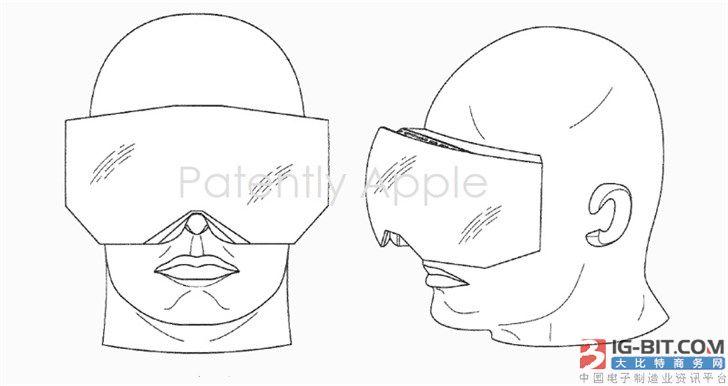 苹果申请头戴式显示设备专利 支持AR/VR/全息