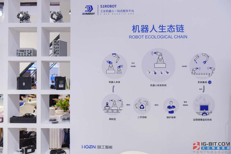 """哈工智能携工业机器人一站式服务平台""""51ROBOT""""亮相工博会"""