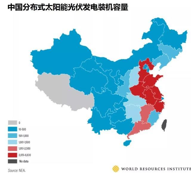 中国分布式光伏发电的机遇与挑战