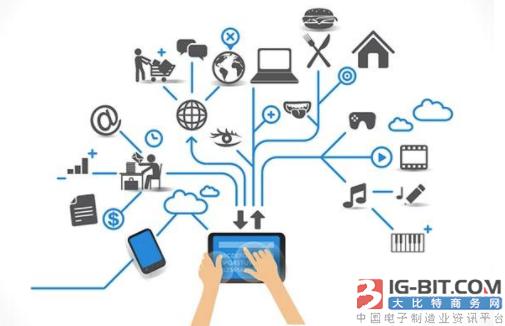 物联网行业银河国际官网规模庞大 细分市场热度出现分化