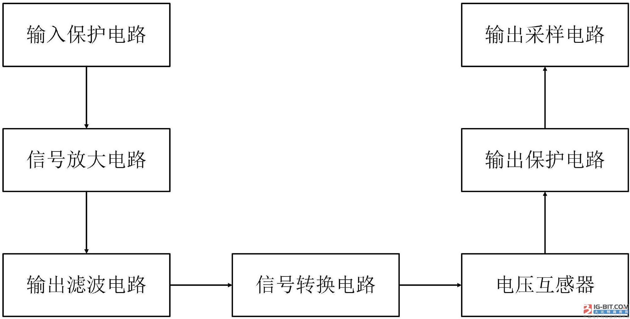 【仪表专利】新型电子式电压传感器及其电能表