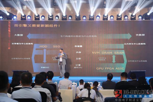 西部数据:手机汽车有望进入1TB时代   快数据是关键