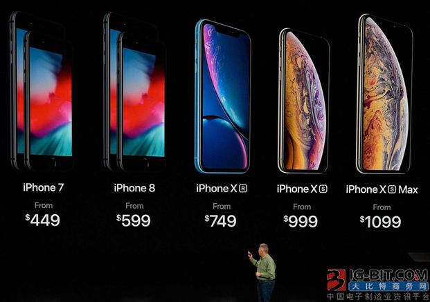 彭博社:512GB是今年新iPhone上苹果最赚钱的硬件