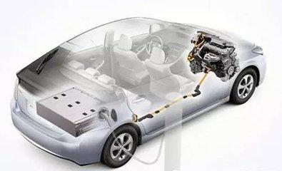 补贴退坡对动力电池业的影响分析