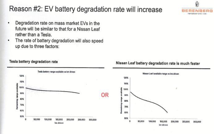 未来电动车电池的平均寿命只有5年?谁是罪魁祸首?