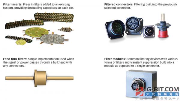 F/EMI滤波器和滤波连接器的基本概述
