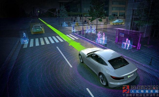 车灯巨头纷纷布局ADB前照灯 MCU成技术关键