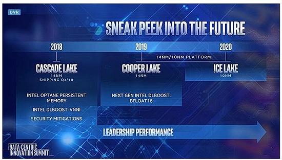 Intel服务器路线图爆出,新架构ICE LAKE令人期待