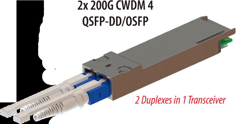 爱普迪可供应CS连接器,适用400G传输