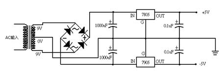 负电压电源设计的种类有哪些